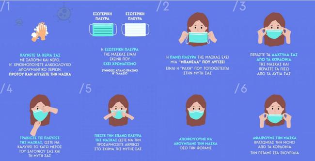 Τα 6 βήματα για τη σωστή χρήση της μάσκας- Οι οδηγίες του υπουργείου Υγείας