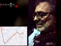 «Πολιτική μαφία» πίσω από την απόπειρα δολοφονίας του βλέπει ο Στέφανος Χίος – Το  βίντεο που έδωσε στη δημοσιότητα