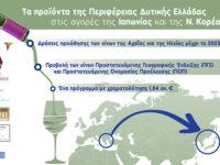 Προώθηση των οίνων της Δυτικής Ελλάδας στην Άπω Ανατολή